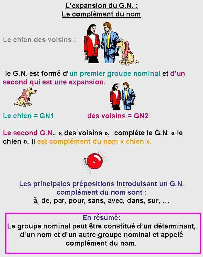 Complément du nom- CM1-French