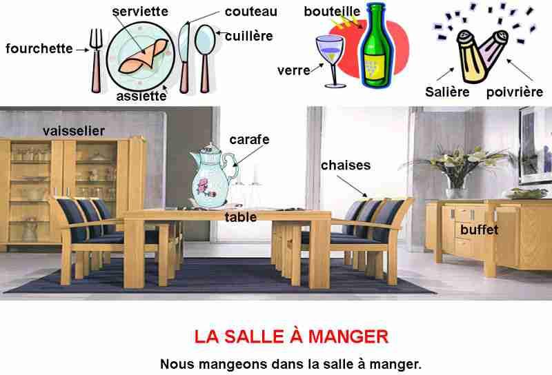 Fle manger dans la salle manger french for Ma salle a manger