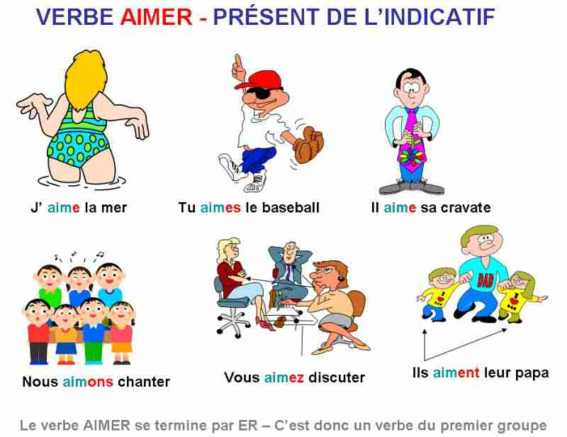 le passe compose essayer In french, the verb essayer means to try  the past participle essayé is used  to form the passé composé, a common past tense form of.
