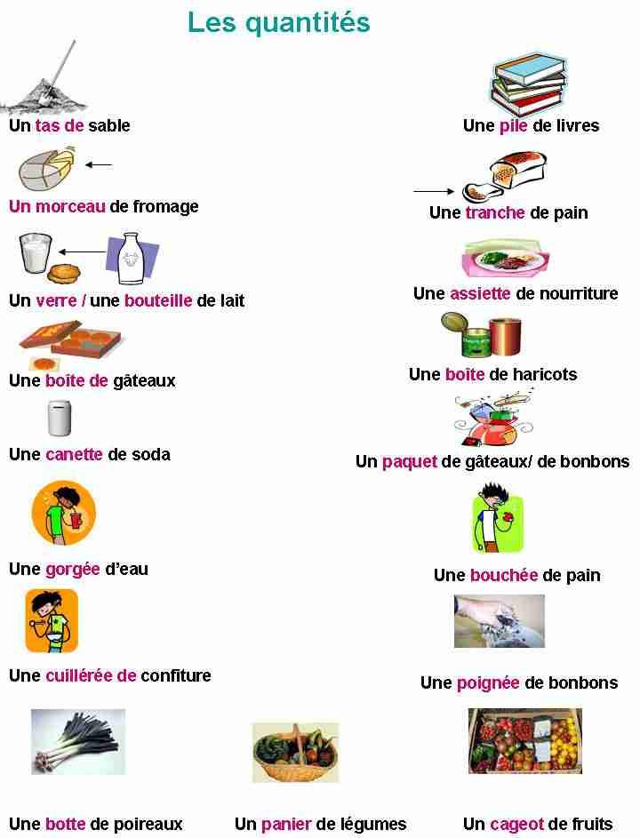 Fle quantit s parler des - Liste des ustensiles de cuisine ...