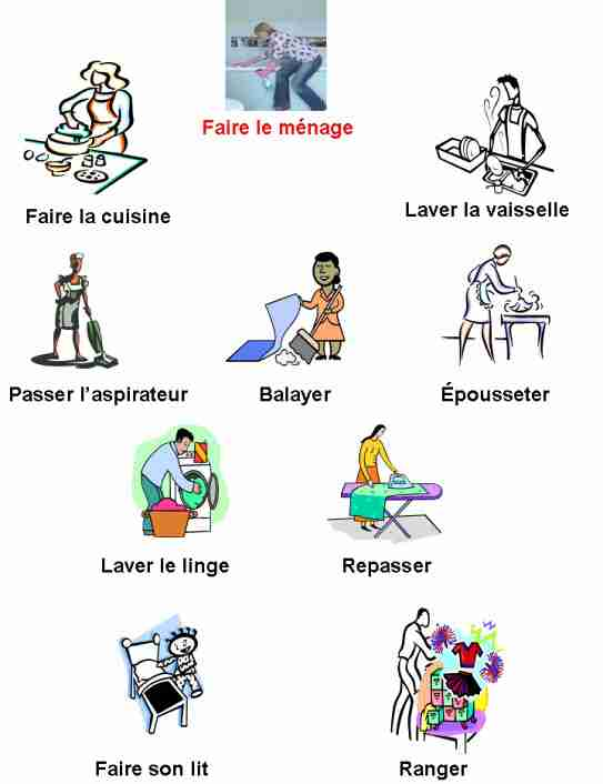Fle vocabulaire des tches mnagres french for Anglais vocabulaire cuisine