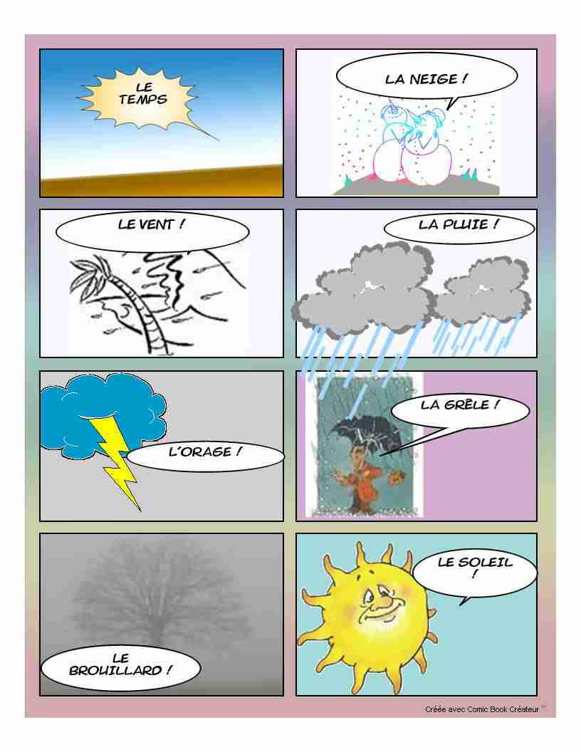 Pogoda - słownictwo 9 - Francuski przy kawie