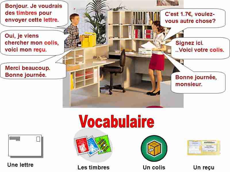 Na poczcie - słownictwo - Francuski przy kawie