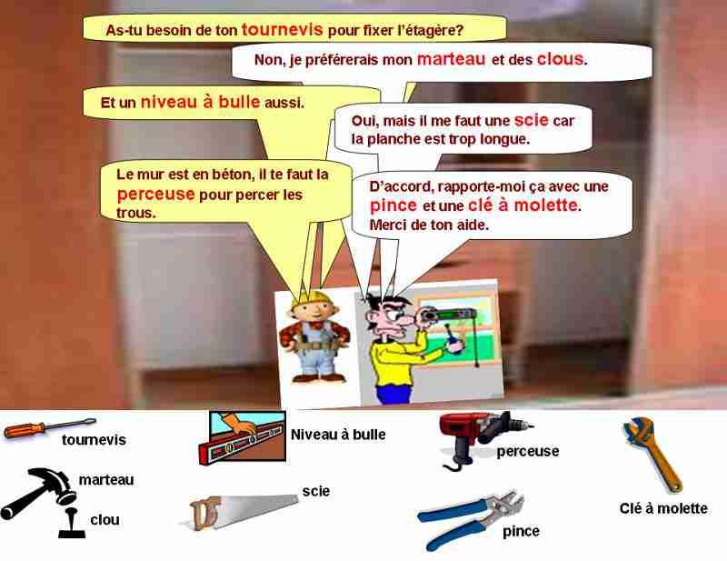 fle bricolage et outils french. Black Bedroom Furniture Sets. Home Design Ideas