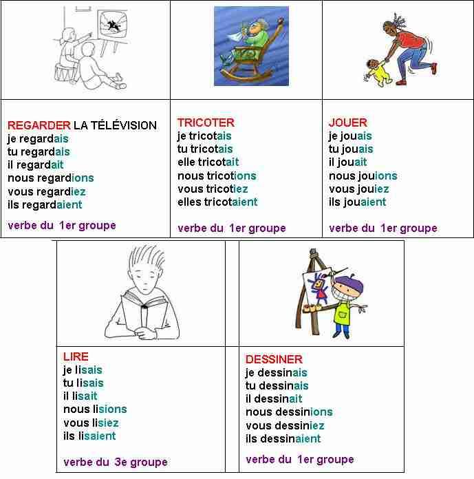 Fle loisirs1 l 39 imparfait french for Le jardin imparfait