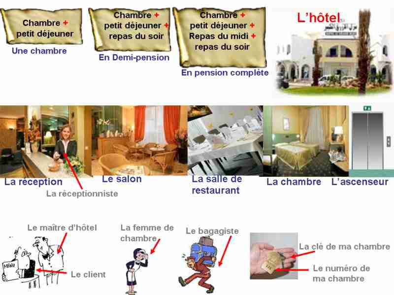 Fle l 39 htel french for What does chambre mean in french