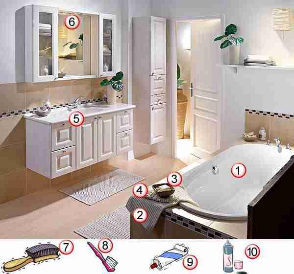 Fabuleux Salle de bains - Lexique-italien HV37