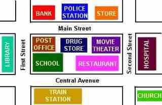 esl prepositions of location worksheets