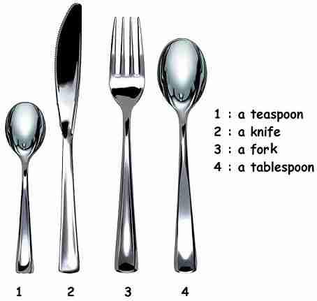Dans la cuisine anglais for Anglais vocabulaire cuisine