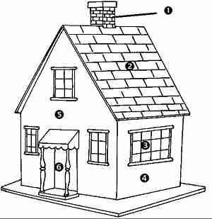 maison et vocabulaire anglais. Black Bedroom Furniture Sets. Home Design Ideas