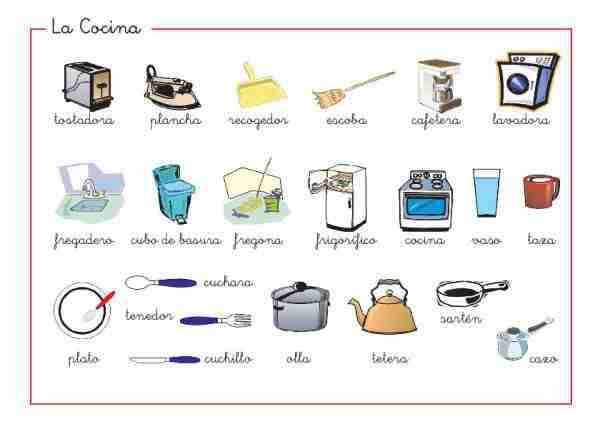 Dans la cuisine espagnol - Liste des ustensiles de cuisine ...