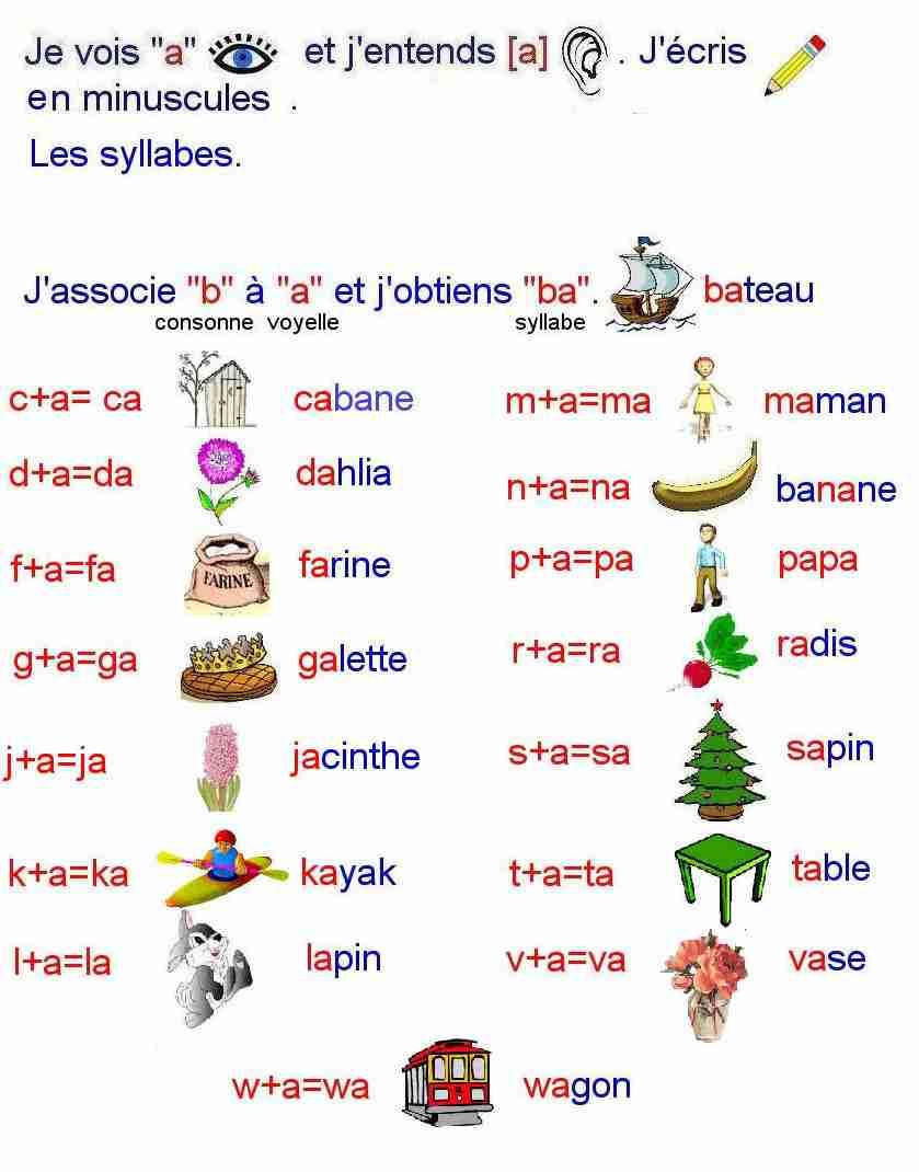 comment apprendre les syllabes cp