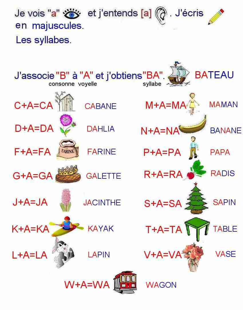 Lecture 1f Cycle1(CP/CE1)- La lettre a -Les syllabes(2)