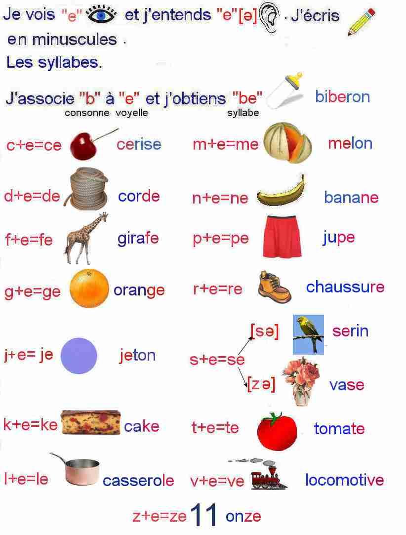 Lecture 5e cycle1 cp ce1 la lettre e les syllabes 1 french - Couper les mots en syllabes ...