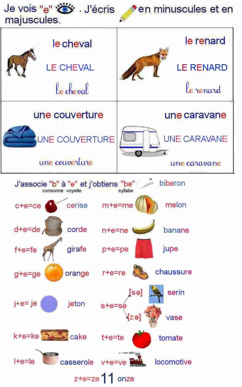 Lecture 5g Cycle1(CP/CE1)- La lettre e - Lire, comprendre ...