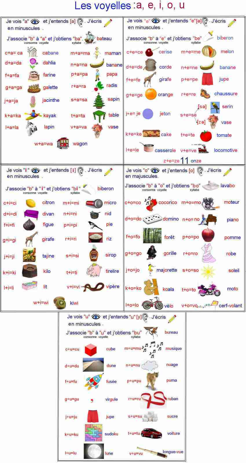 Lecture 6 Cycle1(CP/CE1)- Bilan voyelles-syllabes(1)-French